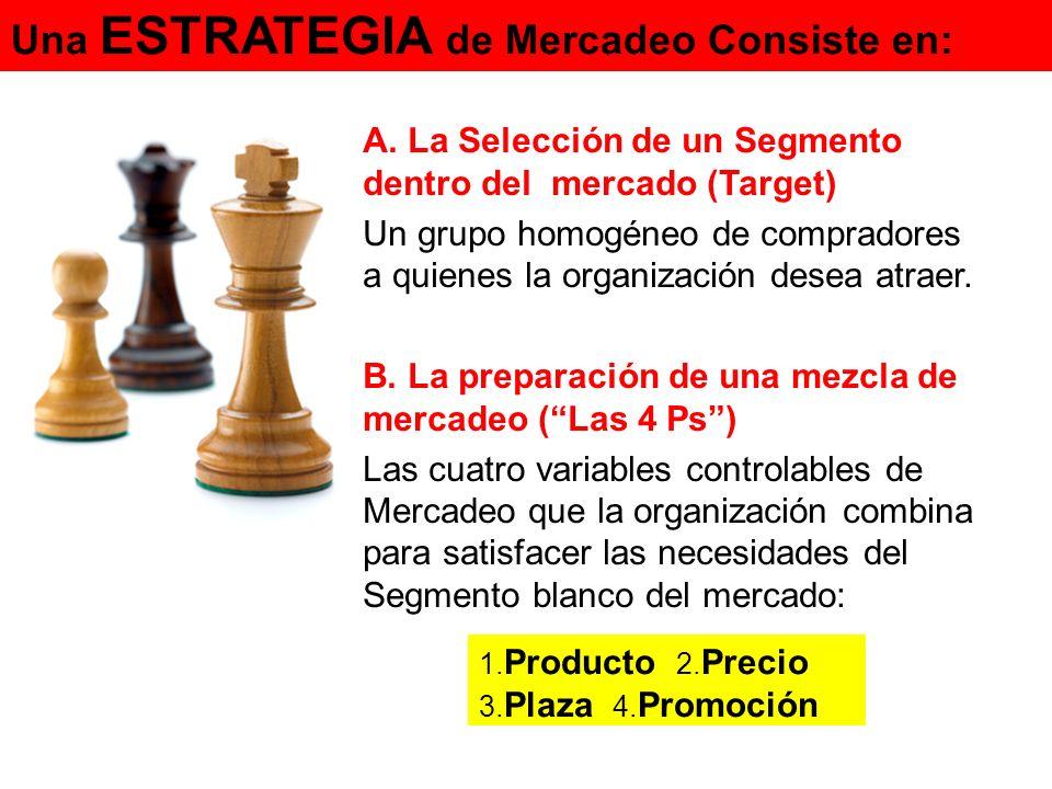 Una ESTRATEGIA de Mercadeo Consiste en: 1. Producto 2. Precio 3. Plaza 4. Promoción A. La Selección de un Segmento dentro del mercado (Target) Un grup