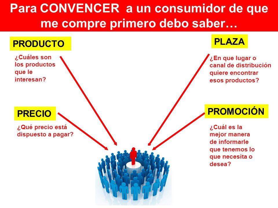 Para CONVENCER a un consumidor de que me compre primero debo saber… PRODUCTO PLAZA PRECIO PROMOCIÓN ¿Cuáles son los productos que le interesan? ¿En qu