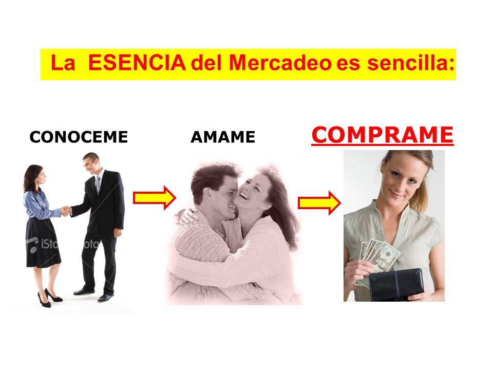 La ESENCIA del Mercadeo es sencilla: CONOCEME AMAME COMPRAME