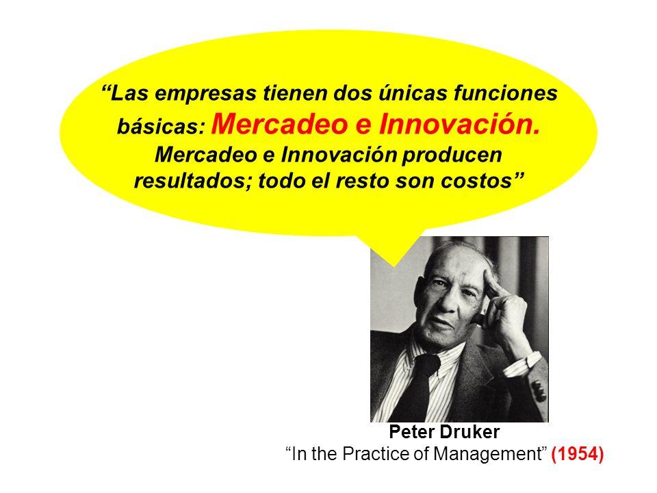 Las empresas tienen dos únicas funciones básicas: Mercadeo e Innovación. Mercadeo e Innovación producen resultados; todo el resto son costos Peter Dru