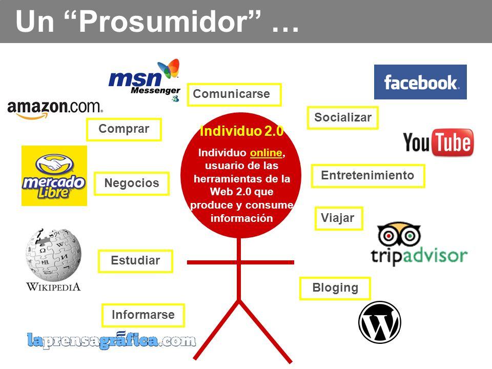Un Prosumidor … Individuo 2.0 Individuo online, usuario de las herramientas de la Web 2.0 que produce y consume información Socializar Viajar Negocios