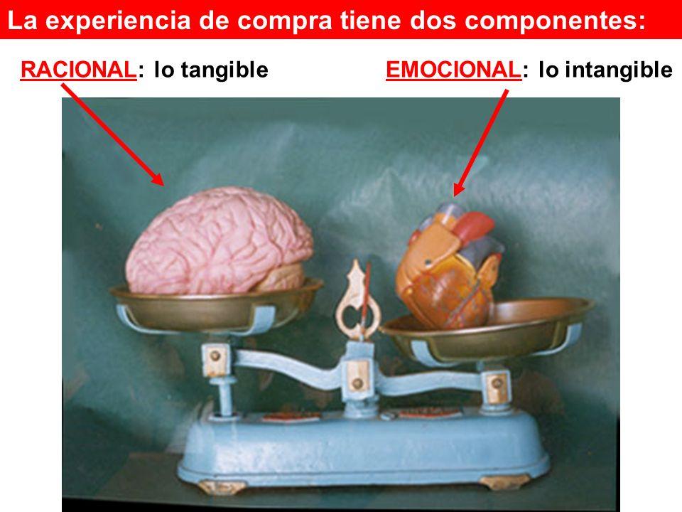 La experiencia de compra tiene dos componentes: RACIONAL: lo tangibleEMOCIONAL: lo intangible