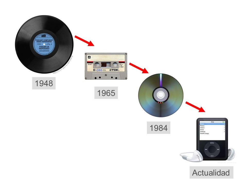 1965 1984 1948 Actualidad