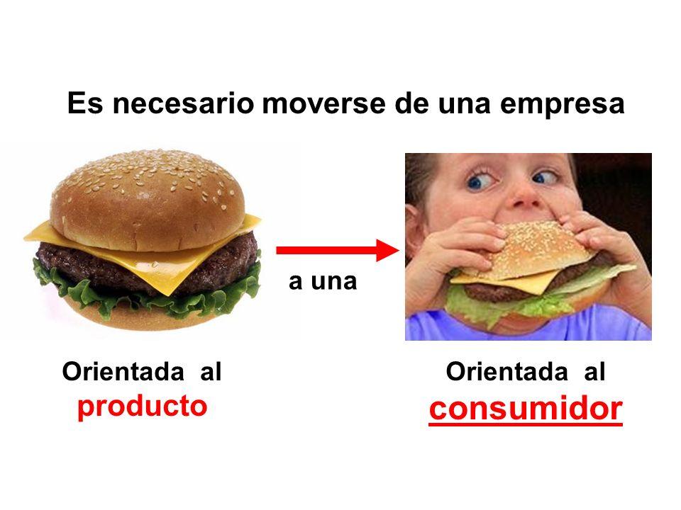 Es necesario moverse de una empresa Orientada al producto Orientada al consumidor a una