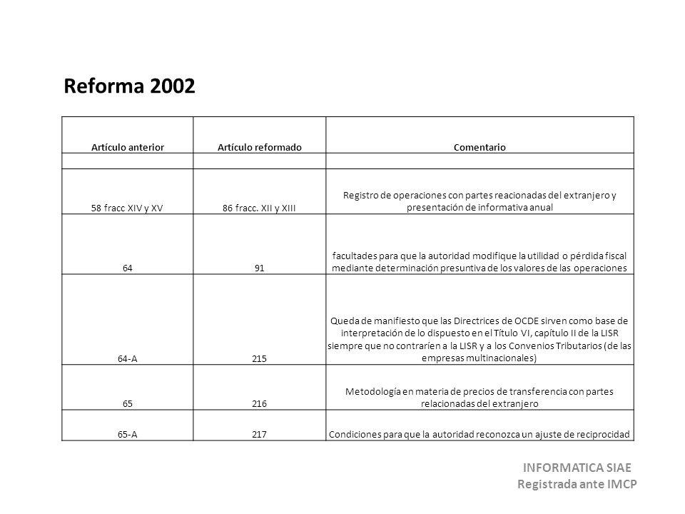 Reforma 2002 Artículo anteriorArtículo reformadoComentario 58 fracc XIV y XV86 fracc. XII y XIII Registro de operaciones con partes reacionadas del ex