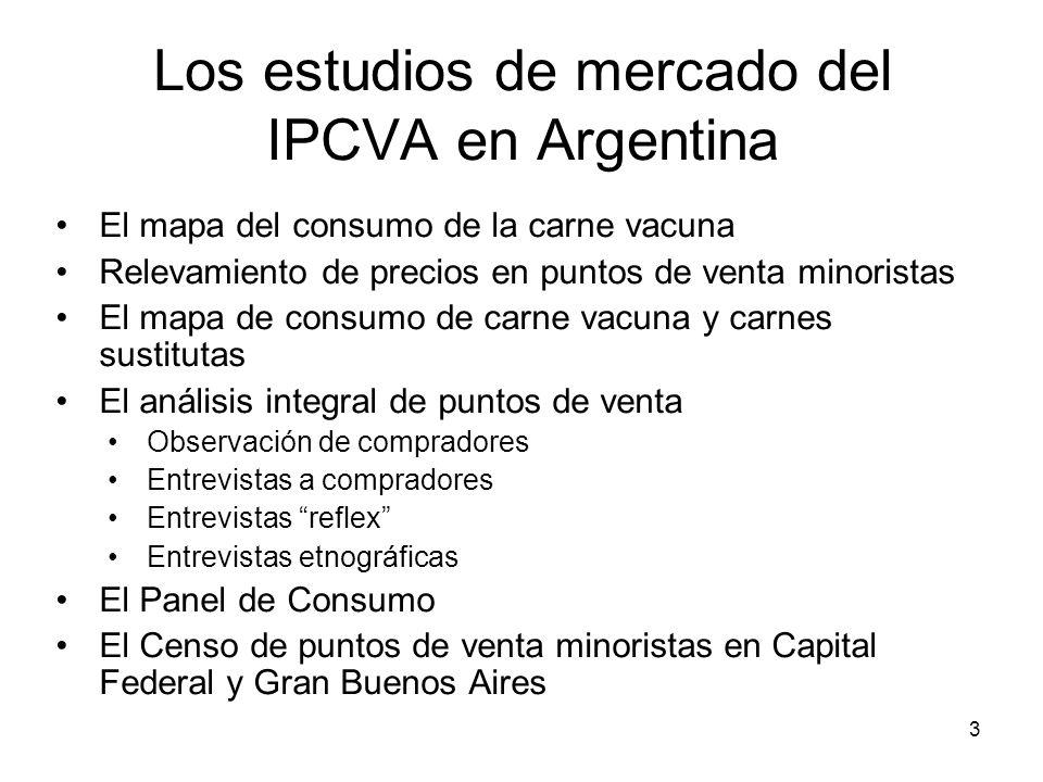 3 Los estudios de mercado del IPCVA en Argentina El mapa del consumo de la carne vacuna Relevamiento de precios en puntos de venta minoristas El mapa