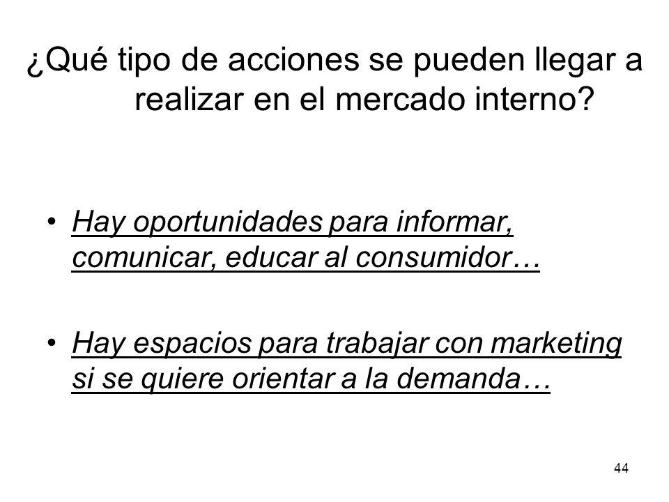 44 ¿Qué tipo de acciones se pueden llegar a realizar en el mercado interno? Hay oportunidades para informar, comunicar, educar al consumidor… Hay espa