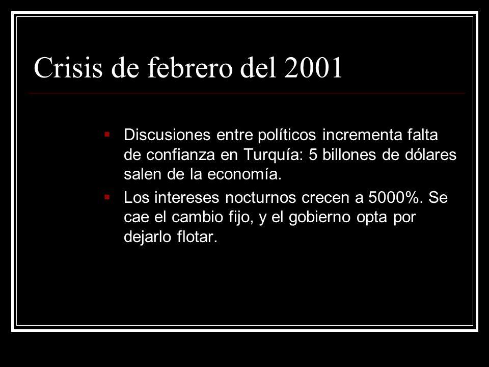 Crisis de febrero del 2001 Discusiones entre políticos incrementa falta de confianza en Turquía: 5 billones de dólares salen de la economía. Los inter