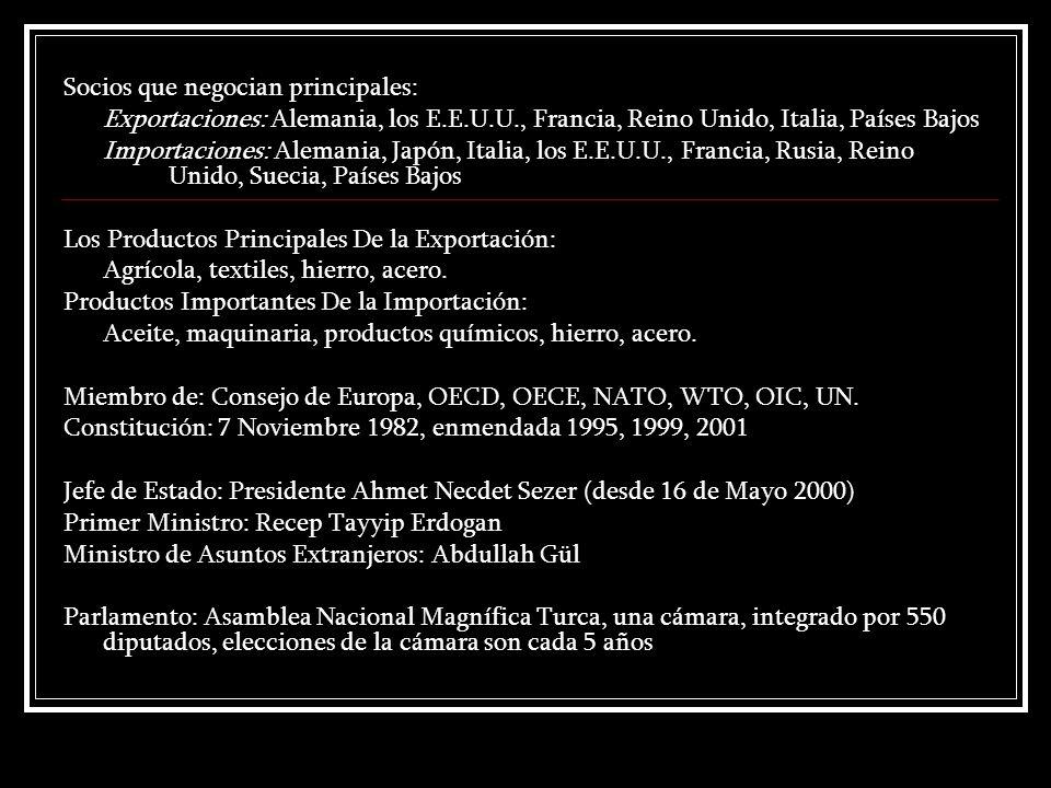 Puntos generales Posición geopolítica estratégica.