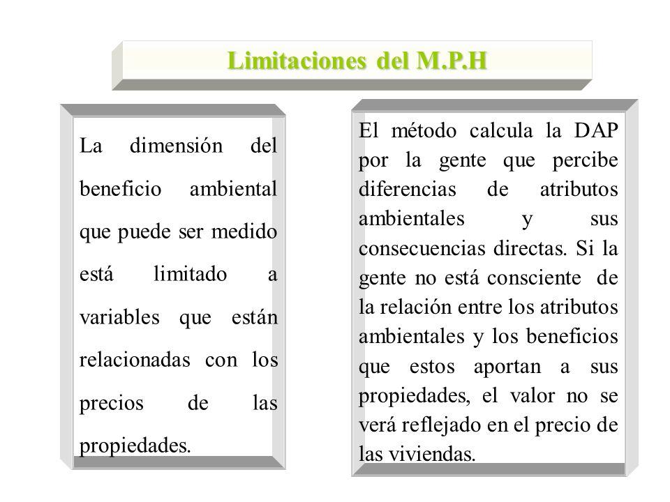 Limitaciones del M.P.H La dimensión del beneficio ambiental que puede ser medido está limitado a variables que están relacionadas con los precios de las propiedades.