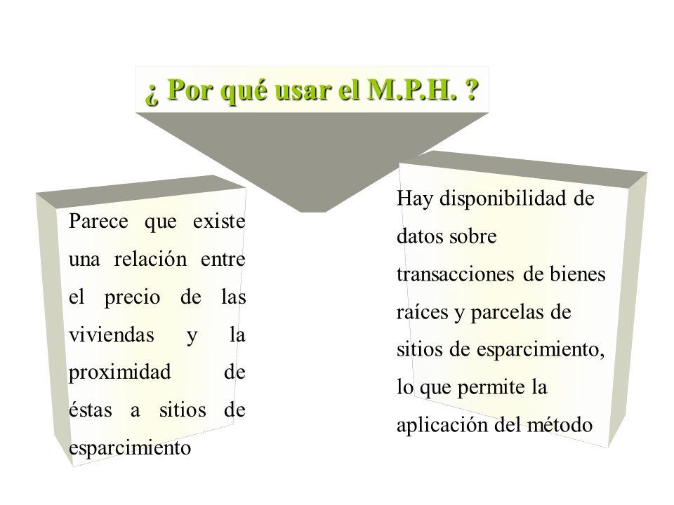 ¿ Por qué usar el M.P.H.