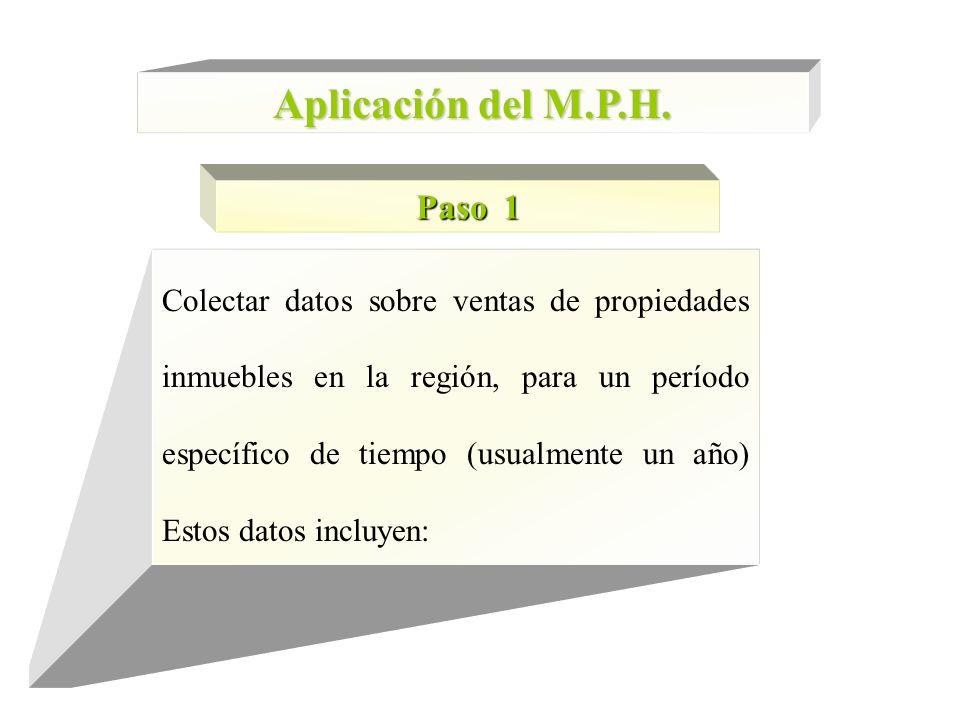 Aplicación del M.P.H.