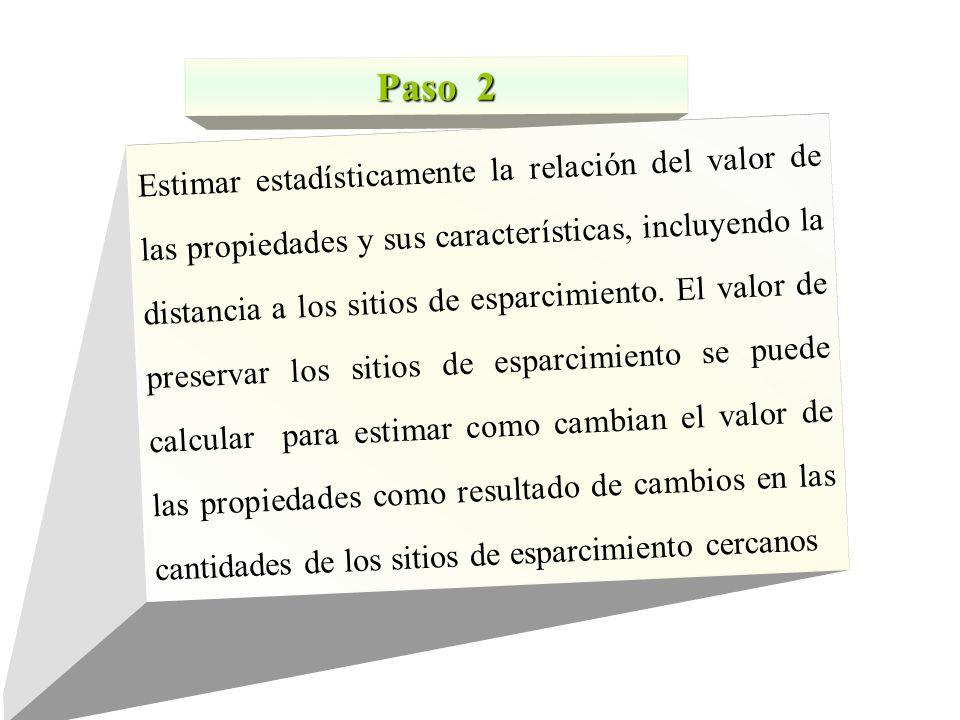 Paso 2 Estimar estadísticamente la relación del valor de las propiedades y sus características, incluyendo la distancia a los sitios de esparcimiento.
