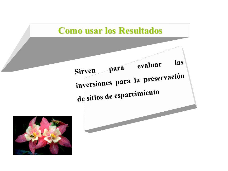 Como usar los Resultados Sirven para evaluar las inversiones para la preservación de sitios de esparcimiento
