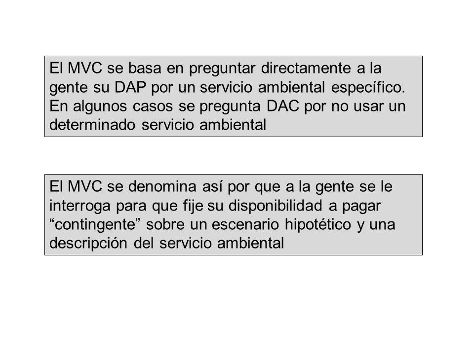 El MVC se denomina así por que a la gente se le interroga para que fije su disponibilidad a pagar contingente sobre un escenario hipotético y una descripción del servicio ambiental El MVC se basa en preguntar directamente a la gente su DAP por un servicio ambiental específico.