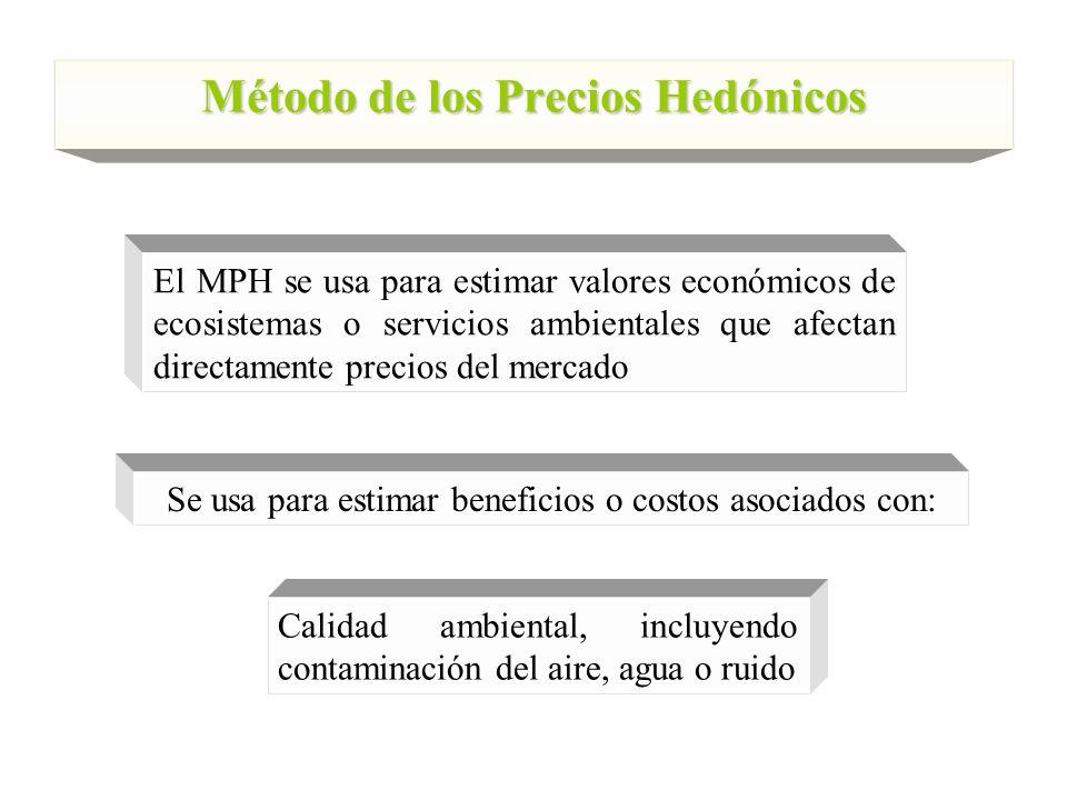 El MPH se usa para estimar valores económicos de ecosistemas o servicios ambientales que afectan directamente precios del mercado Se usa para estimar beneficios o costos asociados con: Calidad ambiental, incluyendo contaminación del aire, agua o ruido Método de los Precios Hedónicos