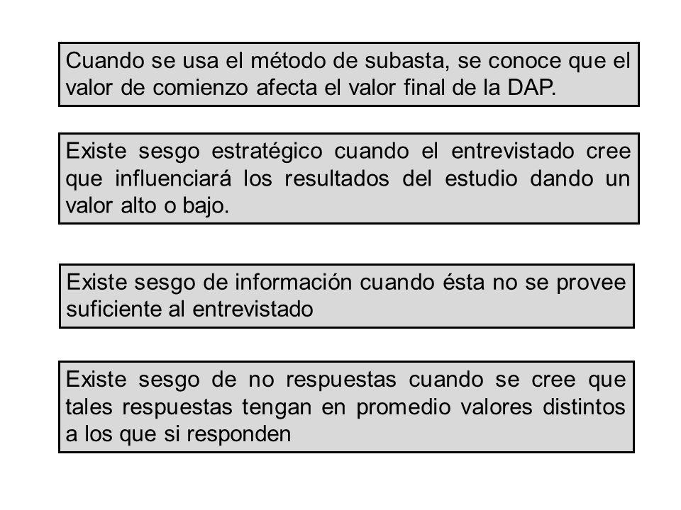 Cuando se usa el método de subasta, se conoce que el valor de comienzo afecta el valor final de la DAP.