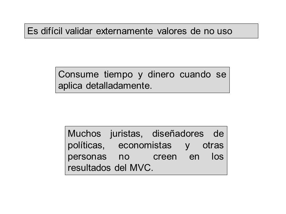Es difícil validar externamente valores de no uso Consume tiempo y dinero cuando se aplica detalladamente.