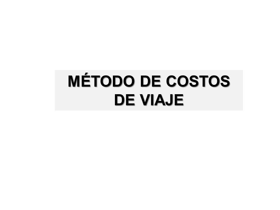 MÉTODO DE COSTOS DE VIAJE