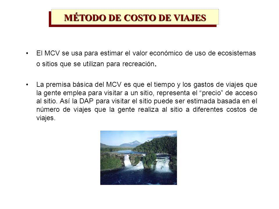El MCV se usa para estimar el valor económico de uso de ecosistemas o sitios que se utilizan para recreación.