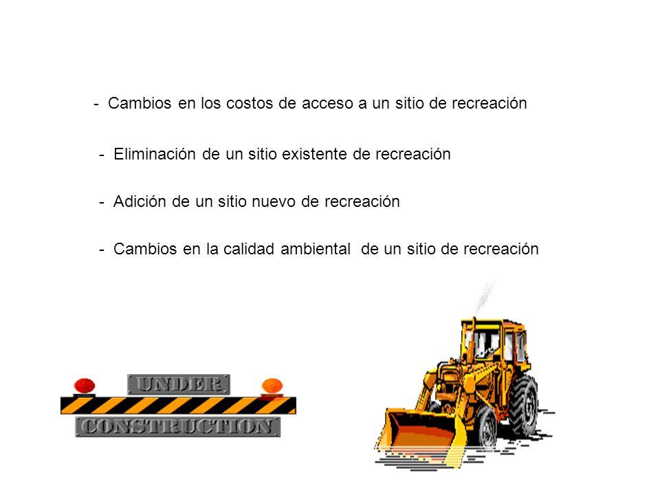 - Cambios en los costos de acceso a un sitio de recreación - Eliminación de un sitio existente de recreación - Adición de un sitio nuevo de recreación - Cambios en la calidad ambiental de un sitio de recreación