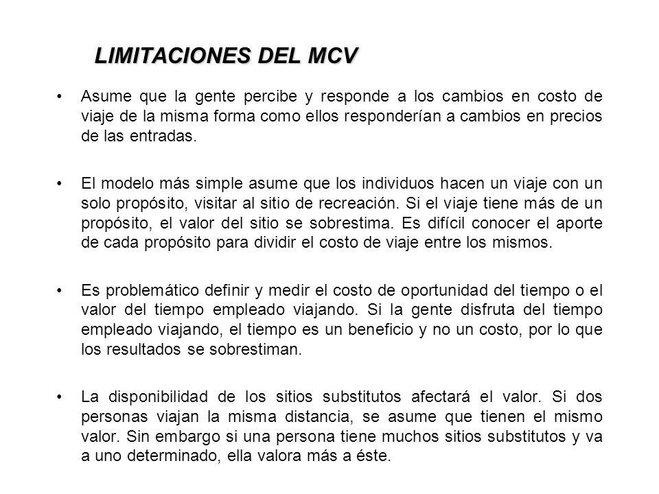 LIMITACIONES DEL MCV Asume que la gente percibe y responde a los cambios en costo de viaje de la misma forma como ellos responderían a cambios en precios de las entradas.