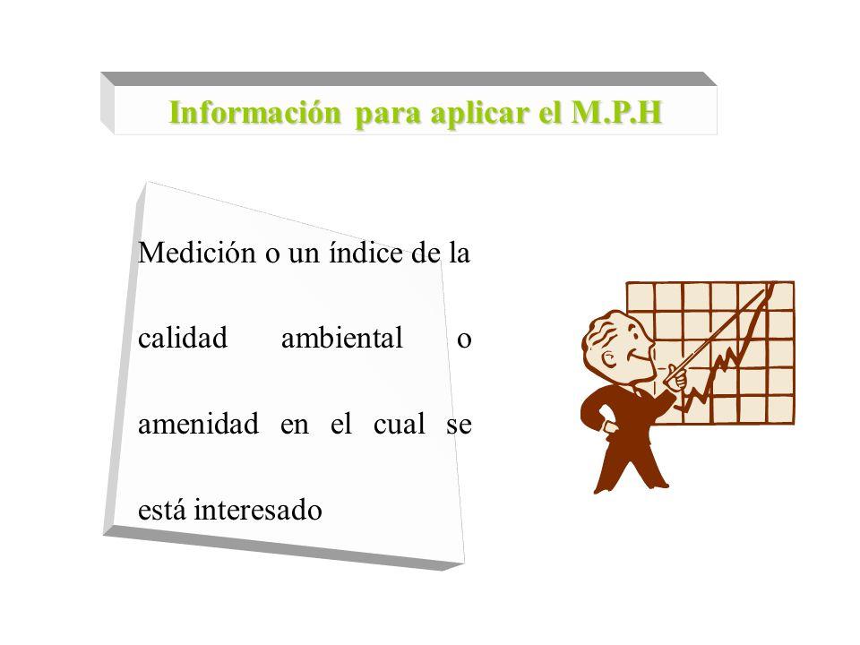 Información para aplicar el M.P.H Medición o un índice de la calidad ambiental o amenidad en el cual se está interesado
