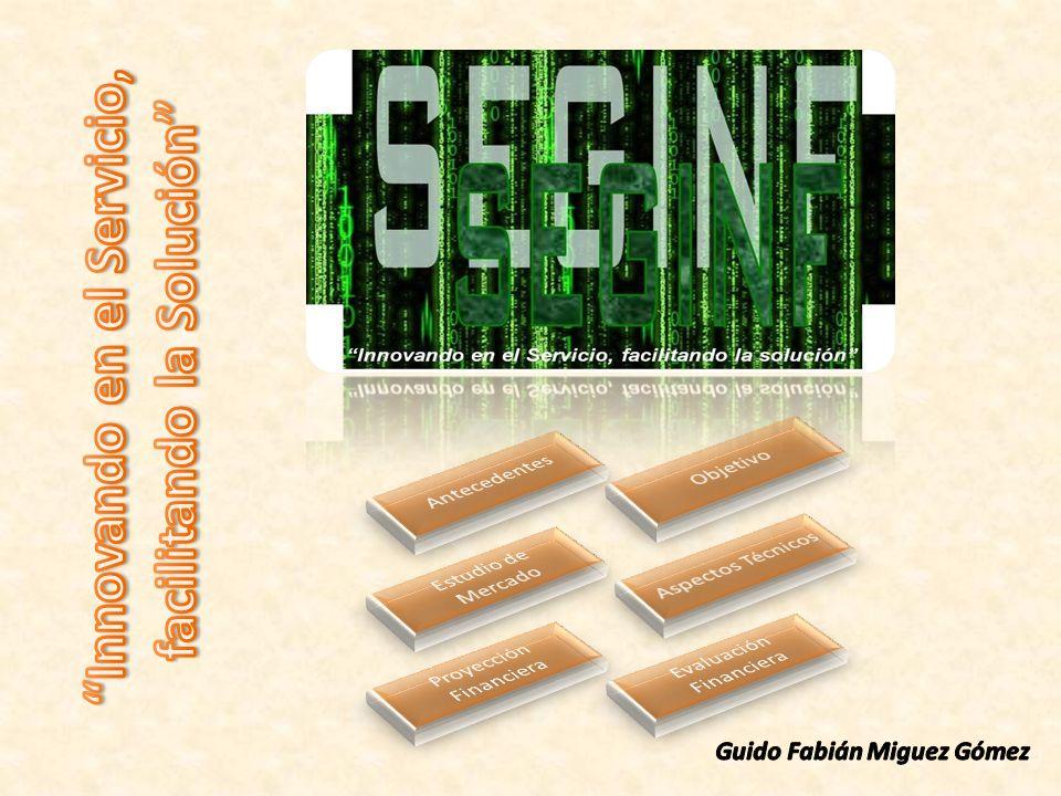 Sensibilidad Escenario 2 SERVICIO BÁSICO%SERVICIO PREMIUM% Prome dio % Volumen de Producción Anual(Q)2712% Volumen de Producción Anual(Q)269%11% Precio de Venta Unitario(P) $ 1.309,729% Precio de Venta Unitario(P) $ 1.612,437%8%
