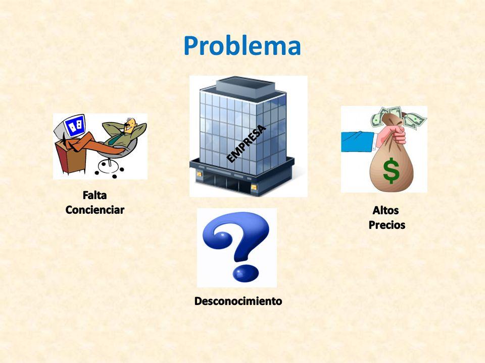 Submercados Competidor Directo NombreLista de PreciosDirecciónTeléfonos ExactoIT Solutions - Configuración de Firewall y Proxy $ 1500,00 - Implementación de Directorio Activo $ 1800,00 Av.