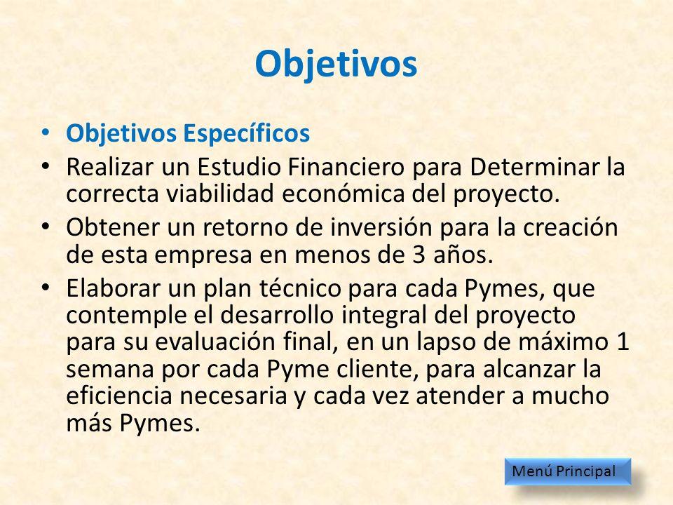 Estudio de Mercado Análisis de la Industria Descripción el Servicio Submercados Estrategia Comercial Proyección de mercado FODA Calificación de Riesgo
