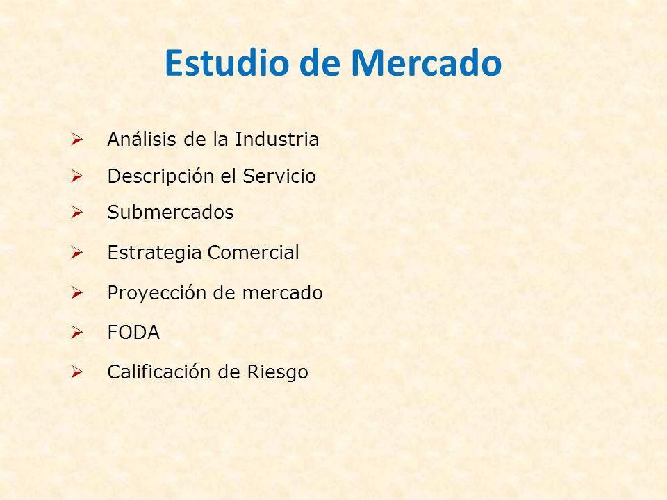 Aspectos Técnicos Producción Anual ( Cap.