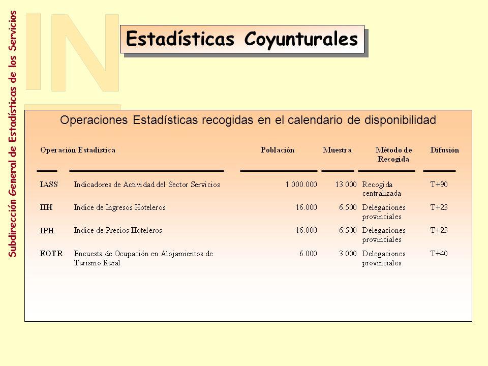 Subdirección General de Estadísticas de los Servicios Estadísticas Coyunturales Operaciones Estadísticas recogidas en el calendario de disponibilidad