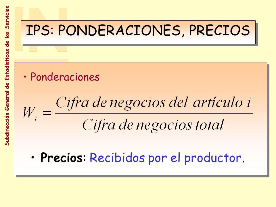 Subdirección General de Estadísticas de los Servicios IPS: PRODUCTOS Ramas: (Reglamento) Productos (CNPA y expertos) –Servicios concretos (I i ): –Ofertados con mayor frecuencia –Características homogéneas en el tiempo –Evolución parecida en precios –Permanencia en el mercado –Fácil observación