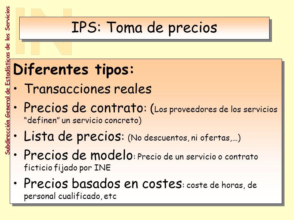 Subdirección General de Estadísticas de los Servicios IPS: PONDERACIONES, PRECIOS Precios: Recibidos por el productor.