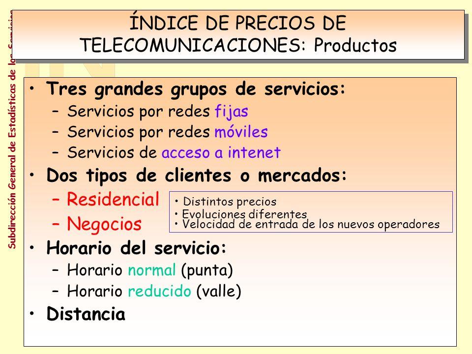Subdirección General de Estadísticas de los Servicios ÍNDICE DE PRECIOS DE TELECOMUNICACIONES Ámbito de aplicación: 64.2 Productos.