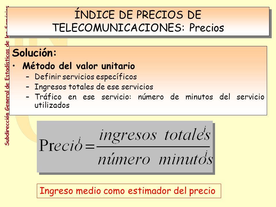 Subdirección General de Estadísticas de los Servicios MODULO DE TELECOMUNICACIONES PONDERACION