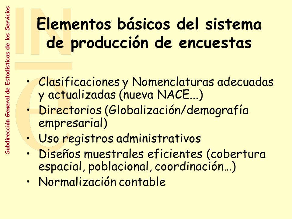 Entorno institucional (Independencia; Mandato legal; Suficiencia de recursos; Compromiso de calidad; Confidencialidad; Imparcialidad y objetividad) 2.Proceso estadístico (Metodología científica y procedimientos estadísticos adecuados; Minimizar carga de respuesta de las Unidades informantes; Relación coste / eficacia) 3.Producto estadístico (Relevancia; Exactitud y fiabilidad; Calendario y puntualidad; Comparabilidad y coherencia; Integración temporal, espacial y conceptual; Accesibilidad y claridad) Patrones de calidad más estrictos (Código de Prácticas del SEE) EL SISTEMA ESTADISTICO DEL SECTOR SERVICIOS:NUEVOS RETOS