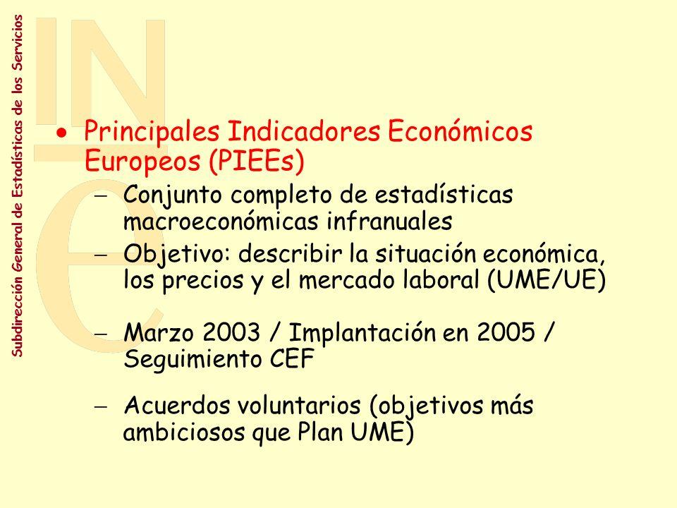 Subdirección General de Estadísticas de los Servicios Requerimientos de información en la UME /UE Plan de Acción UME Estadísticas macroeconómicas infranuales: Estadísticas del Mercado laboral, Estadísticas coyunturales, Estadísticas trimestrales de las finanzas públicas, Cuentas trimestrales de los sectores institucionales.