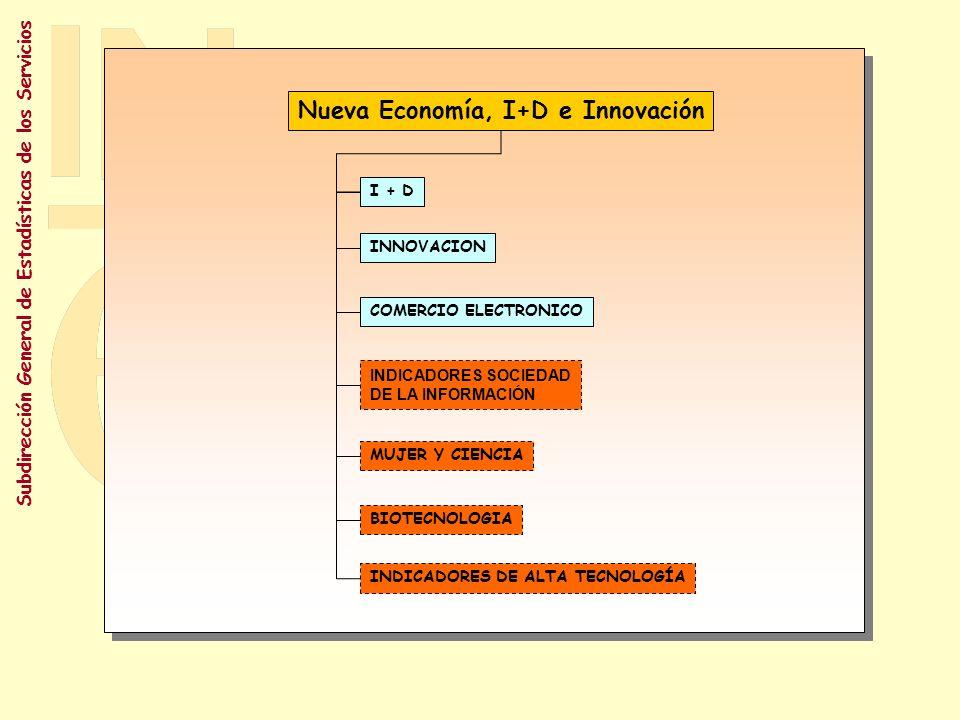 Subdirección General de Estadísticas de los Servicios Financieras EFECTOS DE COMERCIO DEVUELTOS IMPAGADOS HIPOTECAS SOCIEDADES MERCANTILES SUSPENSIÓN DE PAGOS Y DECLARACIÓN DE QUIEBRAS