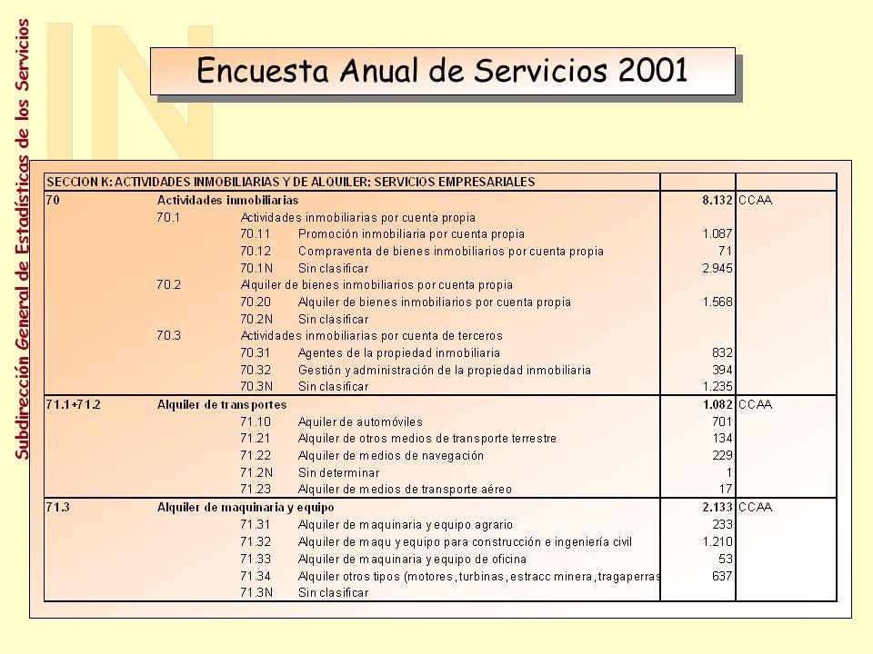 Subdirección General de Estadísticas de los Servicios Encuesta Anual de Servicios 2001