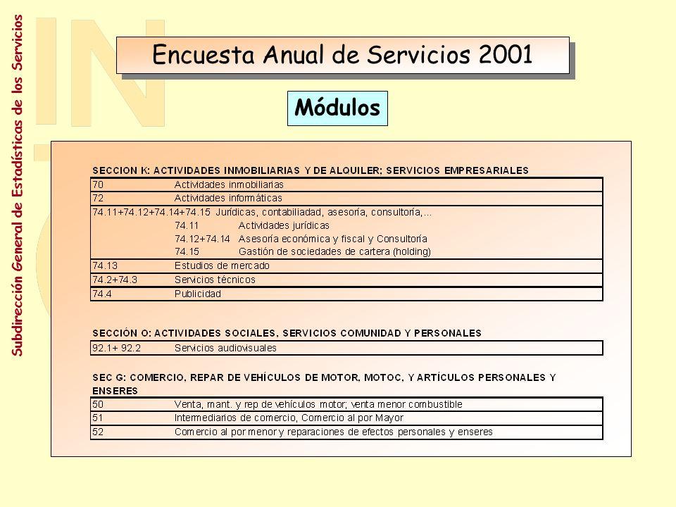 Subdirección General de Estadísticas de los Servicios Módulos Encuesta Anual de Servicios 2001