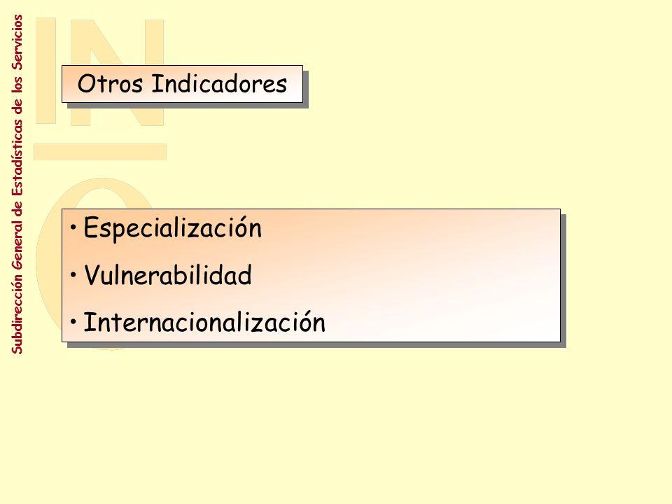 Subdirección General de Estadísticas de los Servicios Tasa de asalariados: Asalariados / Ocupados.