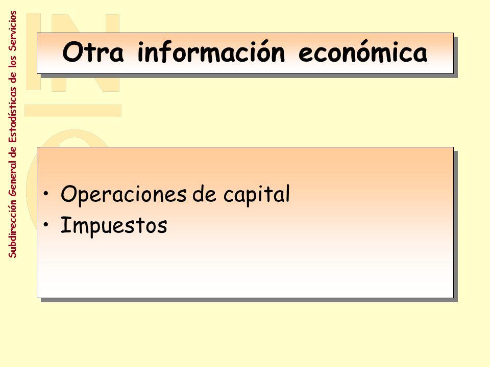 Subdirección General de Estadísticas de los Servicios C.
