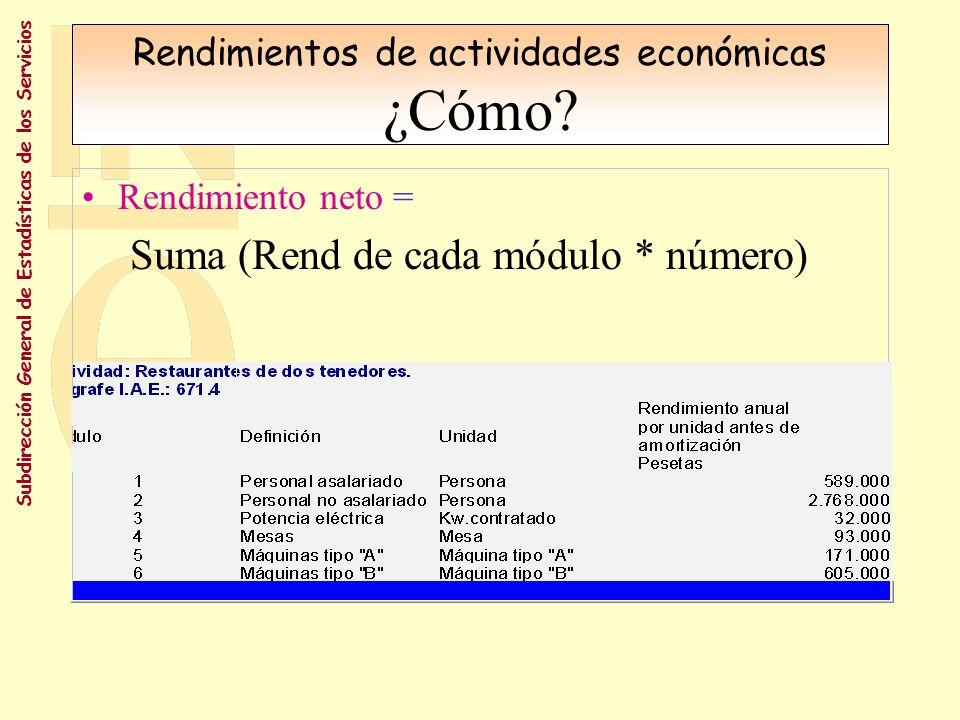 Subdirección General de Estadísticas de los Servicios Estimación objetiva (tributa por módulos).