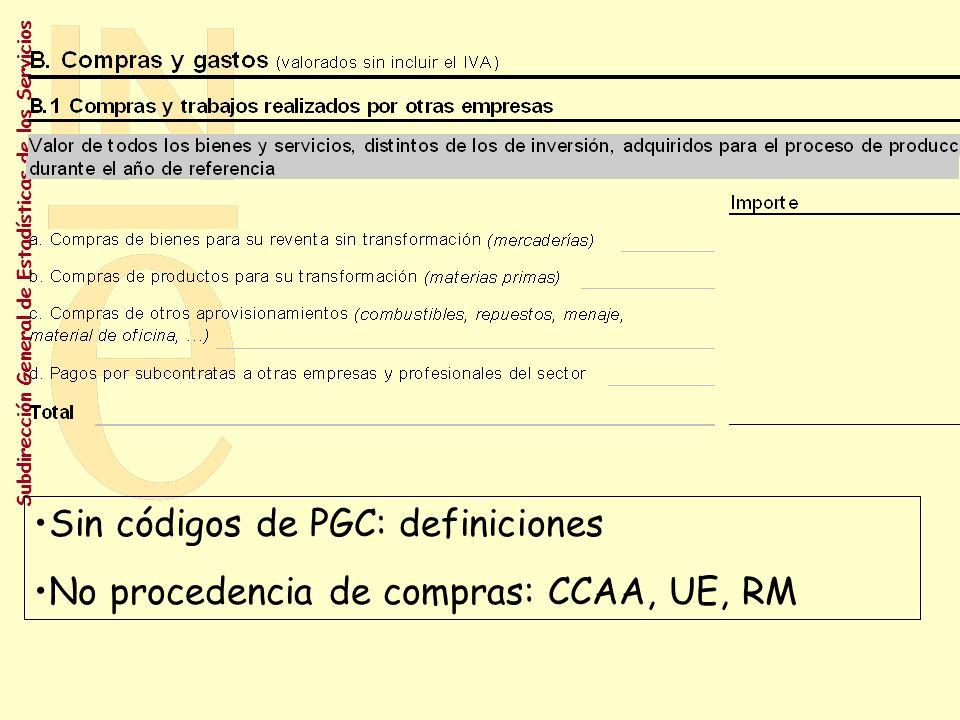 Cuestionarios Cuestionario general.