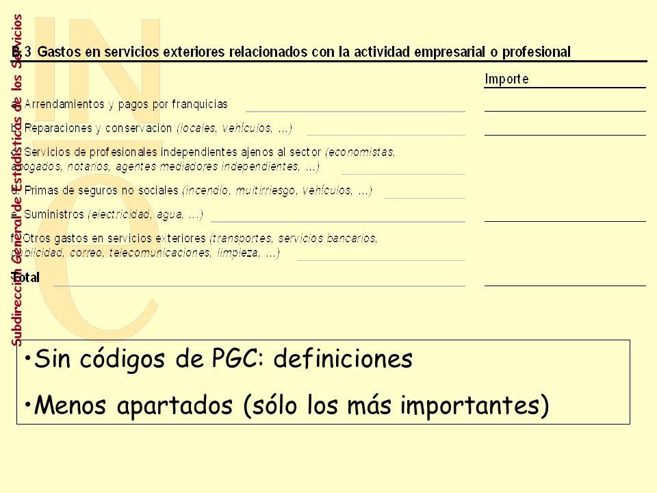Subdirección General de Estadísticas de los Servicios Sin códigos de PGC: definiciones No procedencia de compras: CCAA, UE, RM