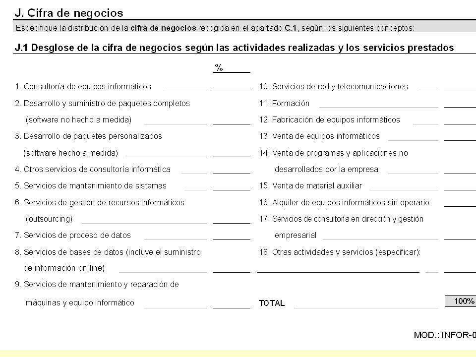 Subdirección General de Estadísticas de los Servicios Módulos Información Adicional Cifra de negocios.