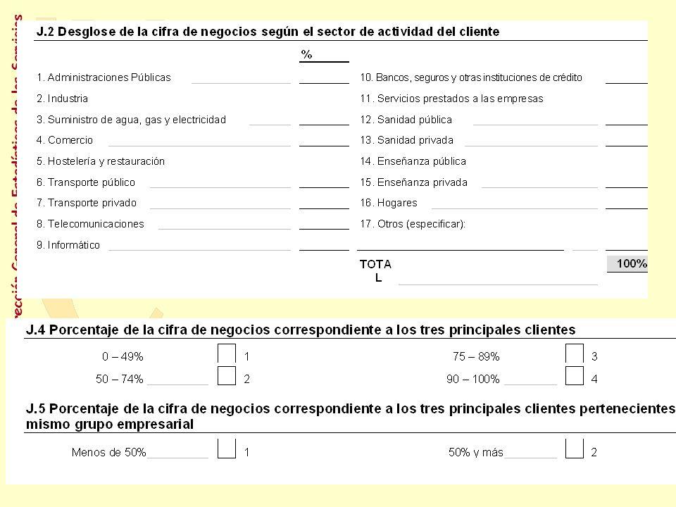 Módulos Información Adicional Cifra de negocios.