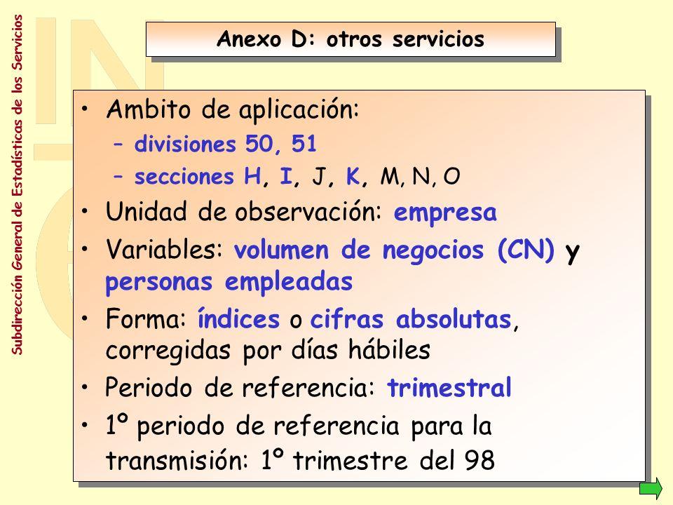 Subdirección General de Estadísticas de los Servicios Anexos Anexo A:Industria Anexo B:Construcción Anexo C:Comercio al por menor y obras de reparación Anexo D:Otros Servicios Anexo A:Industria Anexo B:Construcción Anexo C:Comercio al por menor y obras de reparación Anexo D:Otros Servicios