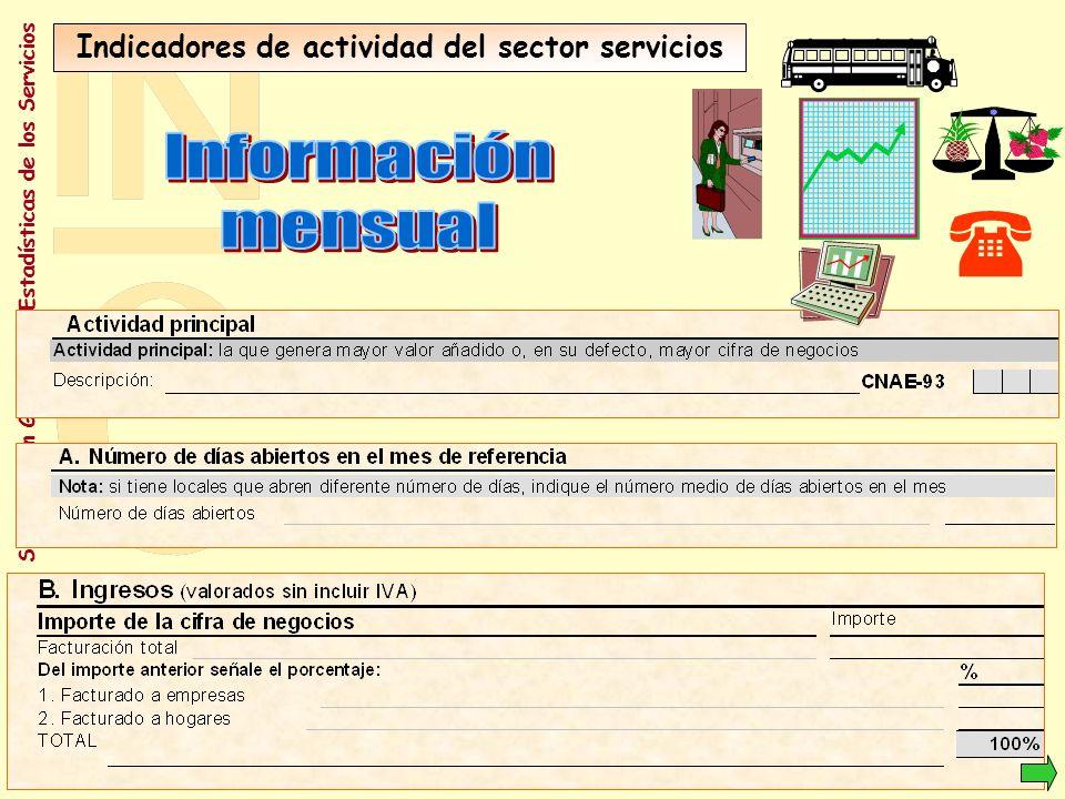 Subdirección General de Estadísticas de los Servicios Recogida de la información Recogida desde 11 miniurces (u.
